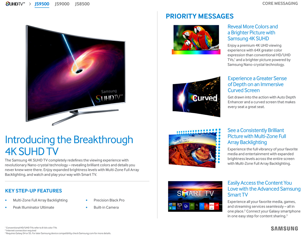 Samsung - Branded Messaging - Consumer Products